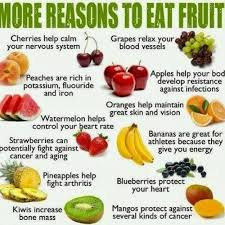 is a high fruit diet an eating disorder