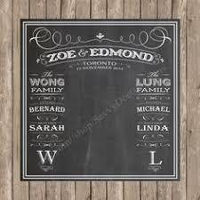 wedding backdrop chalkboard peony wedding photo backdrop chalkboard printable peony wedding