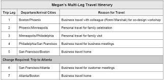 business travel itinerary template itinerary 05 30 itinerary