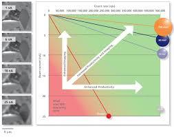 silicon drift detector sdd x maxn oxford instruments