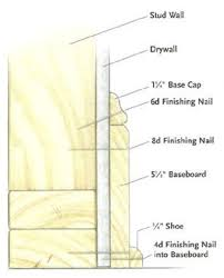 67 best moldings baseboard ceiling images on pinterest