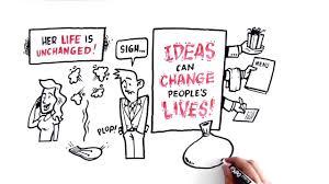 custom whiteboard animation videos the draw shop