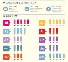 Create Infographic Resume Online by Create Cv Online Create Resume Online Create Online Cv