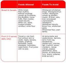 low residue diet food list
