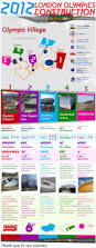 15 best construction infographics images on pinterest