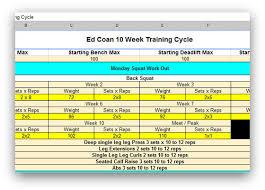 Weight Bench Workout Plan Ed Coan 10 Week Program Spreadsheet All Things Gym