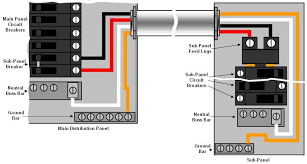 40 amp breaker box wiring diagram wiring diagram simonand