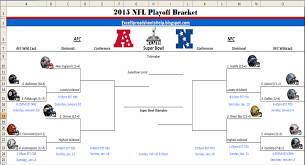 a printable 2015 nfl playoff bracket that includes the