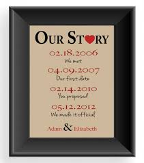 1st anniversary gift ideas for 1st wedding anniversary gifts for him uk lading for