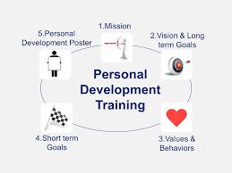employee personal development plan template transmittal letter for