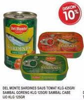 Teh Kotak Di Superindo promo harga makanan kaleng terbaru minggu ini katalog superindo