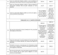 cuanto es la multa por no presentar la declaracion jurada 2015 multas y contravenciones tributarias dic 2015 a nov 2016