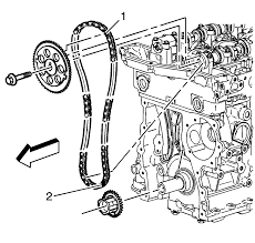 repair instructions off vehicle timing chain and sprocket