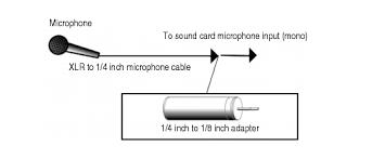 cakewalk sonar documentation connecting an instrument home