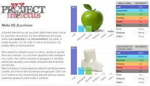 glucidi alimenti quali sono i carboidrati quelli semplici e complessi project