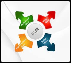 user interface design user interface design ctenus