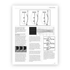 amazon com hireko modern guide to golf clubfitting book sports