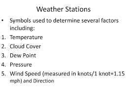 forecasts unit 7 day 5 science starter 1 how do air masses