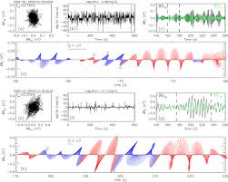 kinetic plasma turbulence in the fast solar wind measured by