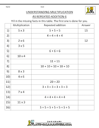 multiplication table worksheets understanding multiplication