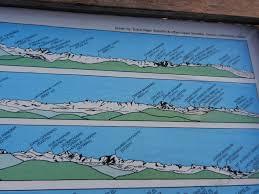 Himalayan Mountains Map Himalayan Happenings Nagarkot And More