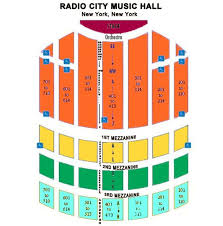 best seats for spectacular radio city