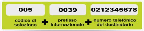 consolati thailandesi in italia telefonare dalla thailandia in italia sim card e tariffe