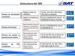 isr 2016 asalariados isr y reglamento
