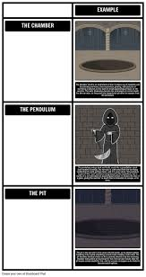 11 best the pit and the pendulum by edgar allan poe images on