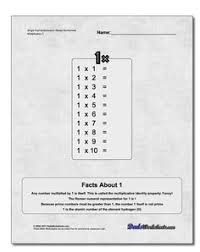 these practice multiplication worksheets support the concepts in