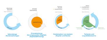 rentenversicherung mit indexbeteiligung indexpartizipation barmenia privatrente index barmenia versicherungen