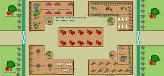 Planning A Flower Garden Layout How To Plan A Vegetable Garden Design Your Best Garden Layout