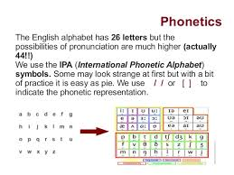 basic english phonetics