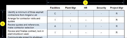 quote comparison format raci template downloads u2014 raci charts