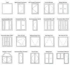 Exterior Door Types Different Types Of Doors Wood Entry Doors Types Of Doors And