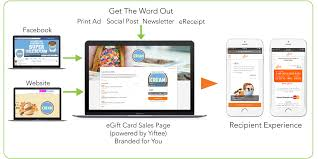sell e gift cards social mobile gift cards