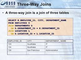 Join Three Tables Sql Introduction To Sql