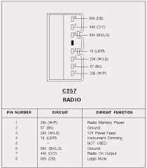 1993 lincoln town car radio wiring lincoln vs cadillac forums