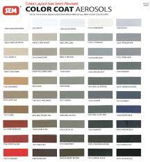 Paint Color Matching by Blue Car Paint Color Chart