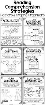 ELA & Reading prehension Strategies Posters Graphic Organizers
