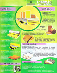 glasswool insulation rockwool insulation ceiling panels