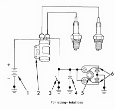 msd ignition wiring diagrams inside coil to distributor diagram