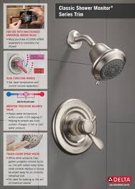 How To Repair Delta Monitor Shower Faucet Delta Innovations 1 Handle Shower Faucet Trim Kit In Stainless