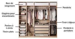 agencement chambre dressing chambre 15 aménagements pour réussir votre dressing