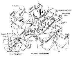 ez go electric wiring diagram beautiful ezgo wiring diagram golf
