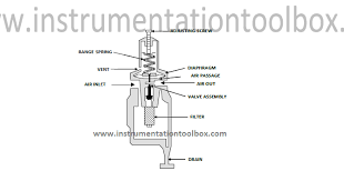 proplumber pressure switch wiring diagram oil well schematic