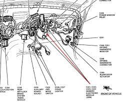 wiring diagram 1997 ford ranger u2013 the wiring diagram u2013 readingrat net