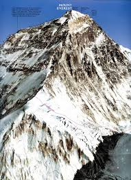 Mt Everest Map Everest