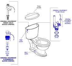 American Standard Faucet Diagram Genuine American Standard 2311 016 Toilet Replacement Parts