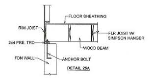 attach wood beams to concrete